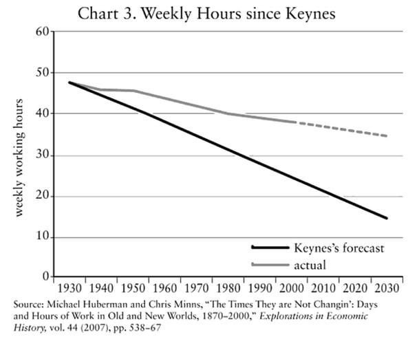 syzyfowa praca_wykres2